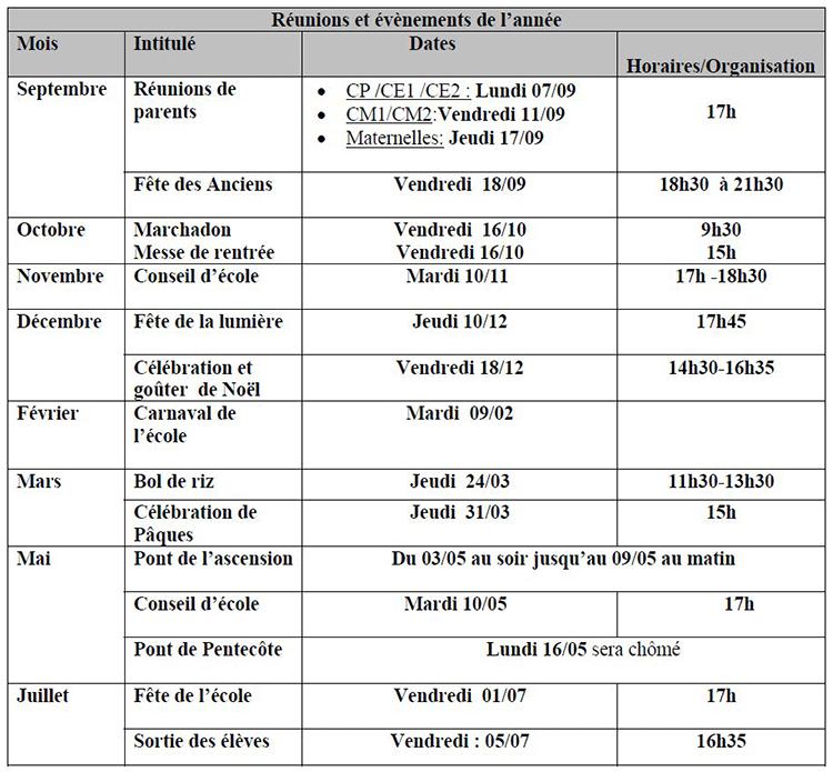 Veuillez trouver ci-dessous les dates à retenir 2016 qui vont rythmer l'année scolaire de votre enfant à l'école primaire Notre Dame des Anges (31)